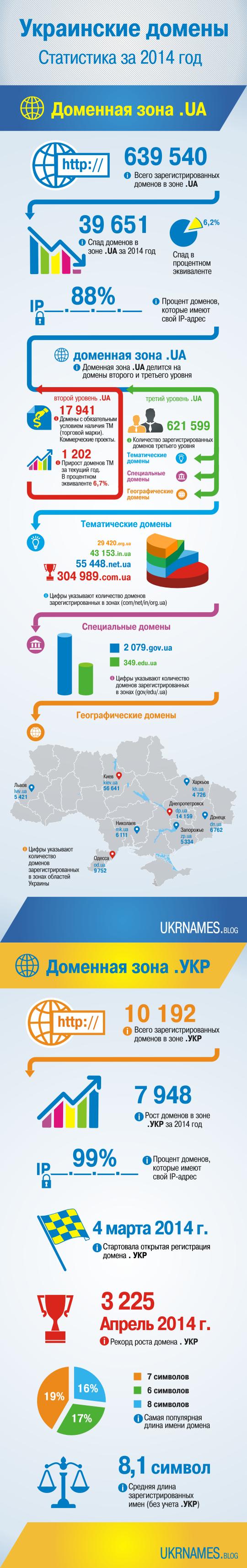 infographics_ukr_ua